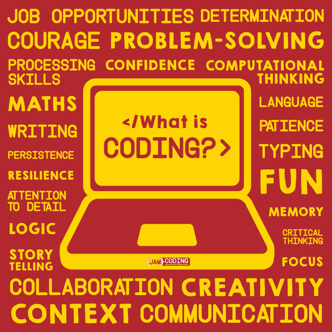 If you type 'what is coding?' into Google, you'll find thousands of options. We know because we've tried it. It's funny that with so many options, the answer is pretty much the same. Coding is the process or activity of writing computer programs… Jam Coding has been delivering computing workshops to children for over 7 […]